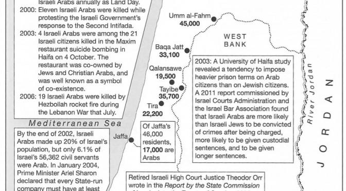 Arab Israel Minority map