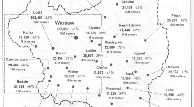 Poland's Pre-War Communities