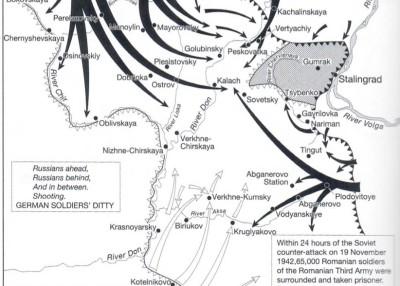 Stalingrad map