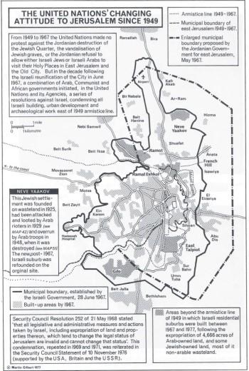 UN & Jerusalem
